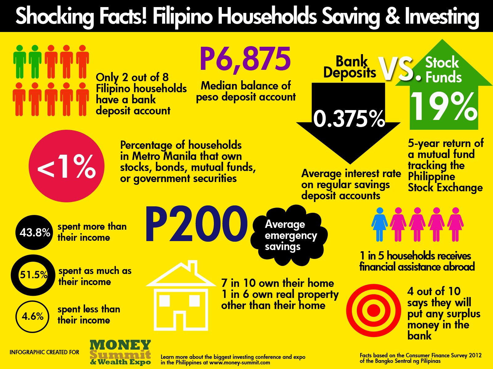 filipino personal finance