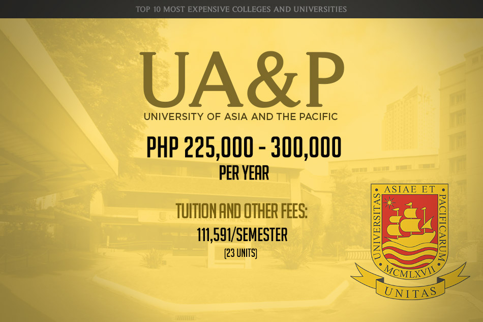 2-UAP-Most Expensive Colleges and Universities in the Philippines - Argel Tiburcio - Education Planner