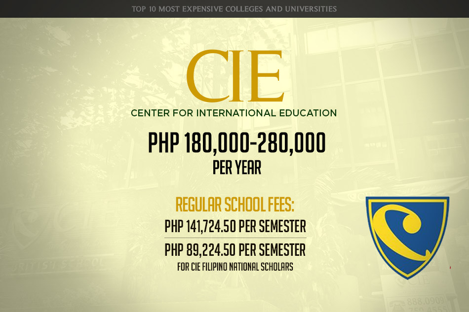 4-CIE-Most Expensive Colleges and Universities in the Philippines - Argel Tiburcio - Education Planner