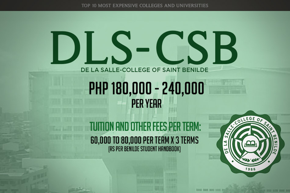 5-CSB-Most Expensive Colleges and Universities in the Philippines - Argel Tiburcio - Education Planner