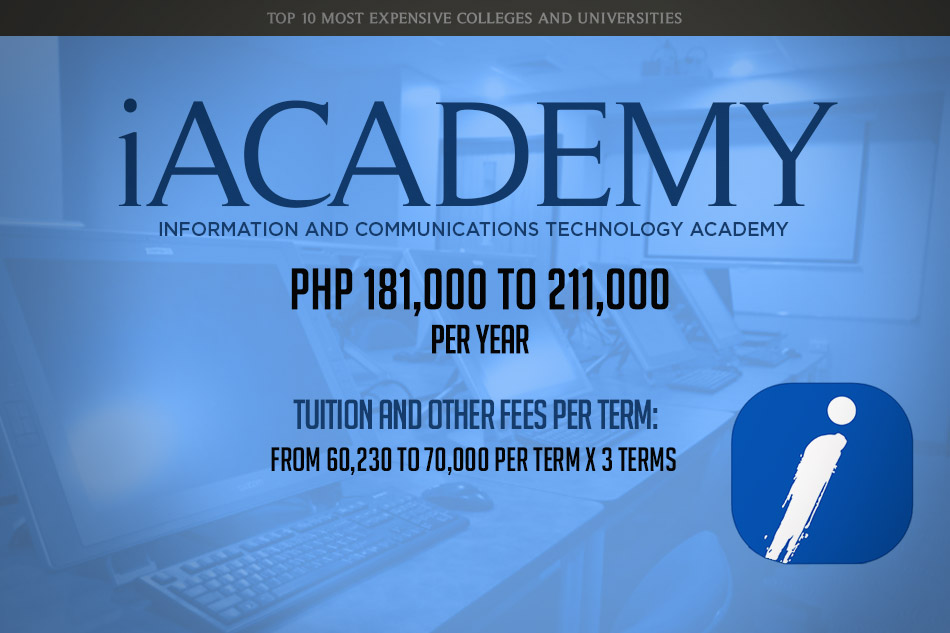 6-IACADEMY-Most Expensive Colleges and Universities in the Philippines - Argel Tiburcio - Education Planner