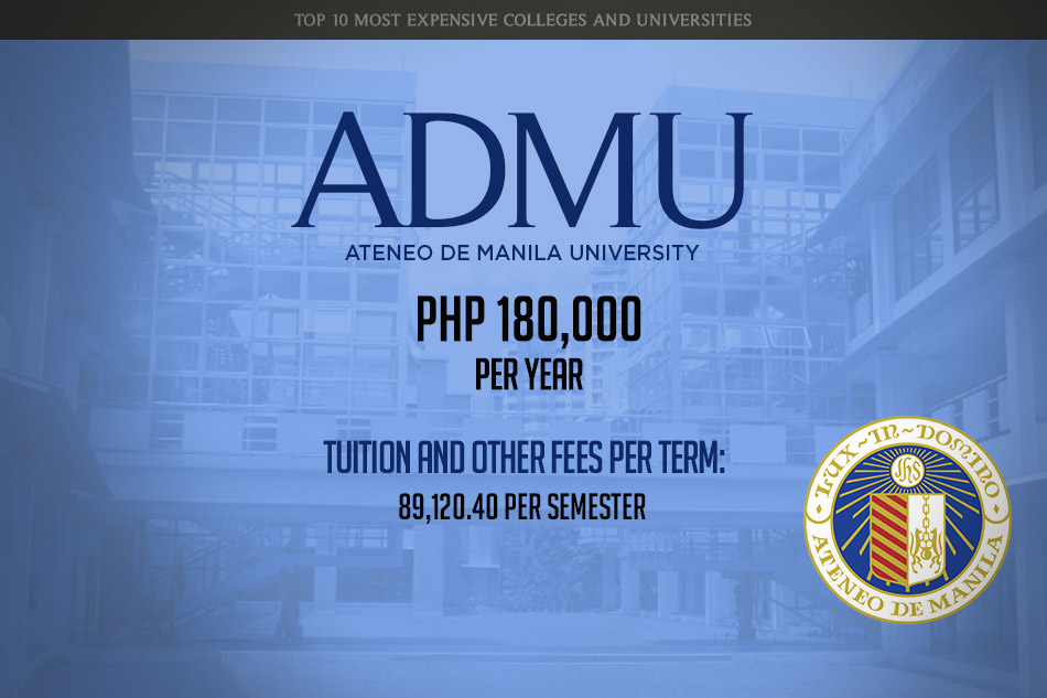 7-ADMU-Most Expensive Colleges and Universities in the Philippines - Argel Tiburcio - Education Planner