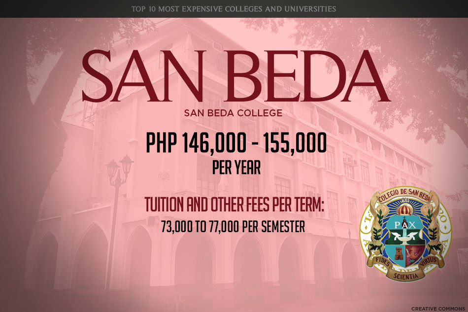 8-SANBEDA-Most Expensive Colleges and Universities in the Philippines - Argel Tiburcio - Education Planner