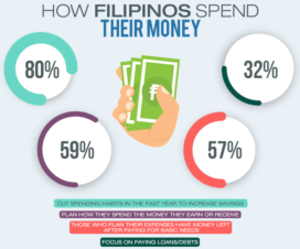Pinoy Money Habits